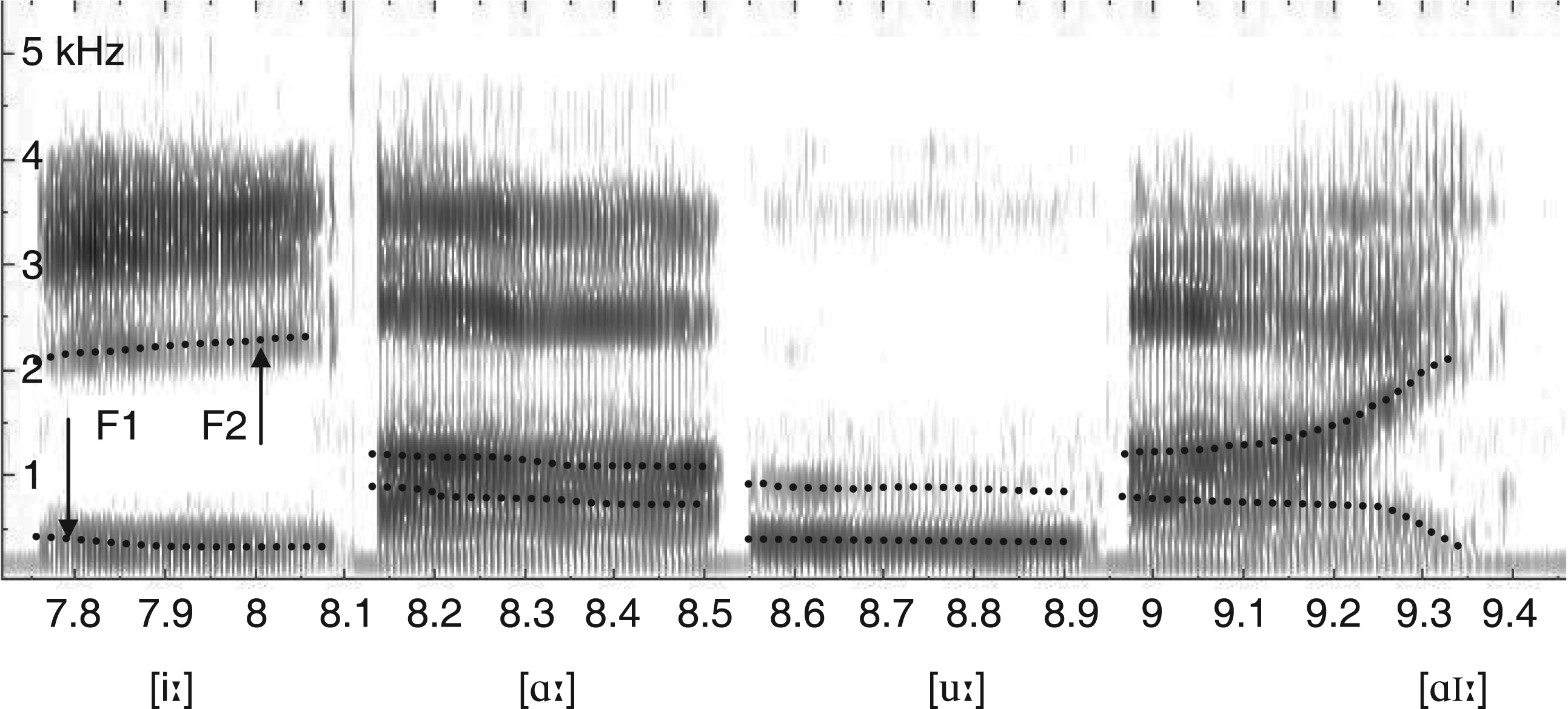 Routledge handbooks online spectrograms of the english fleece bath goose and price vowels produced between glottal biocorpaavc