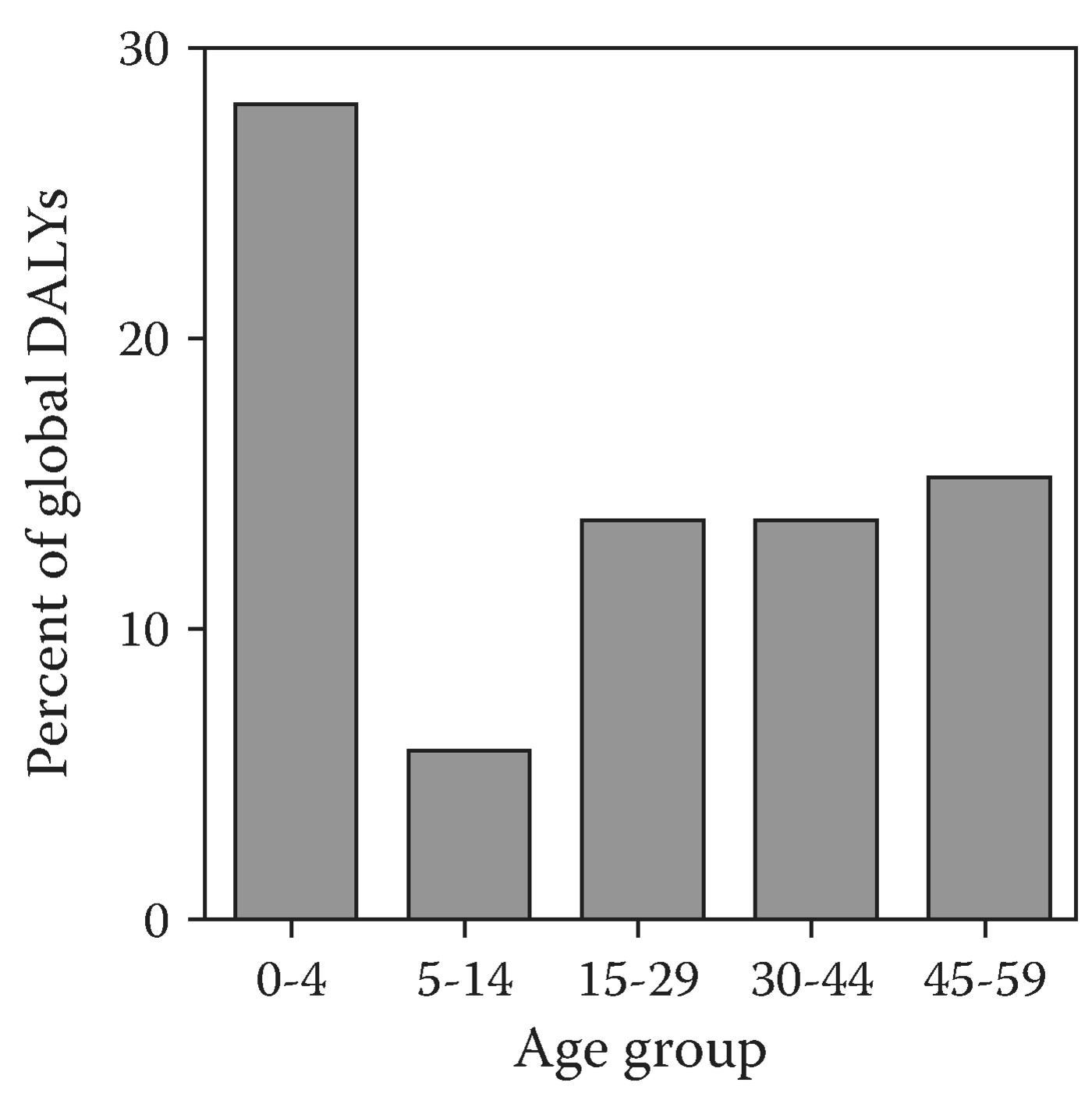 status of elderly people in nepal Focusing the issues of elderly so far it shows nepal government  on elderly people:  chalise hn (2012) socio-demographic and health status of nepalese elderly.