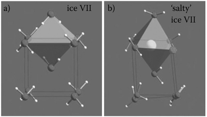 "(a) Proton-disordered ice VII crystallographic structure in one possible proton configuration with the octahedral interstitial face-centered void. (b) Snapshot of a possible configuration of ""salty"" ice VII (LiCl·6H"