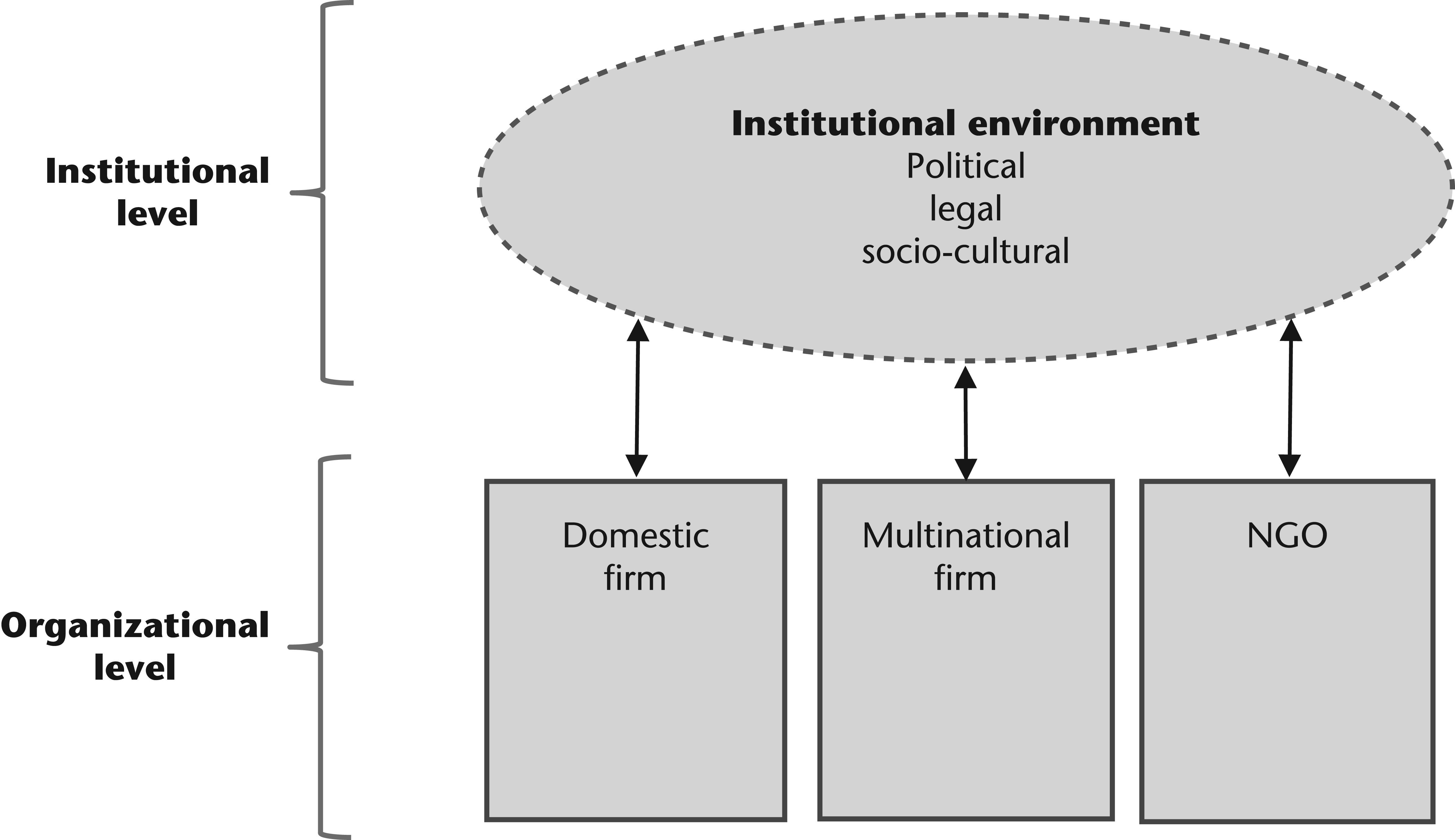 modern industrial organization 4th edition pdf download