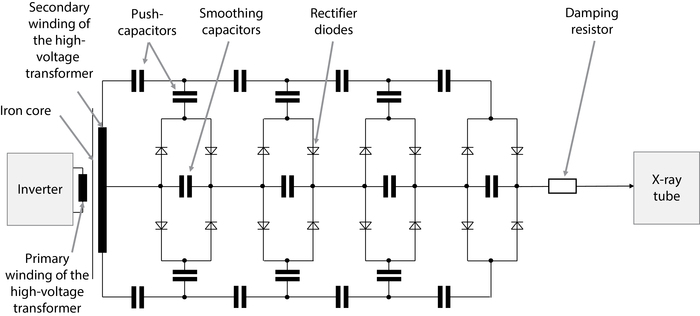 four-stage high-voltage cascade