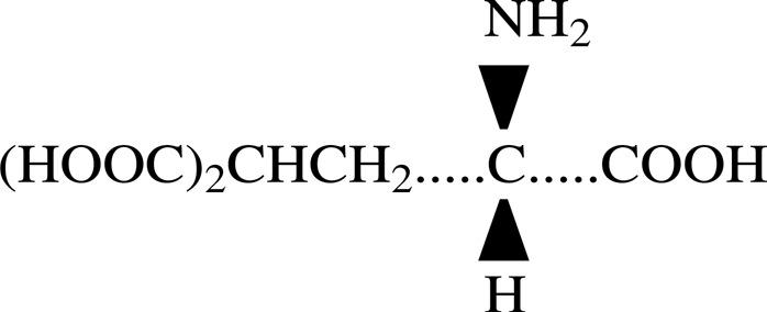 Cyclamic acid fdating