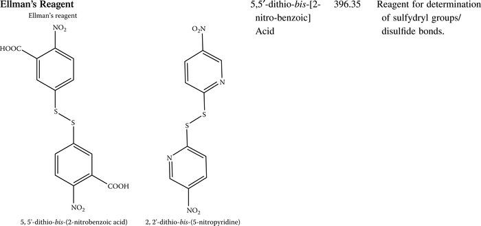 Biochemistry and Molecular Biology Compendium