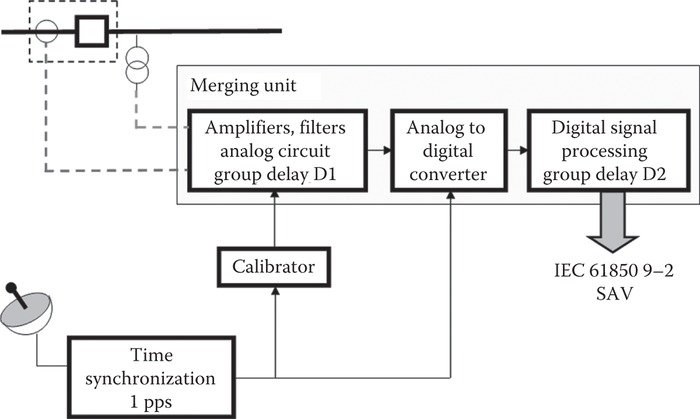 Wiring Moreover Fan Coil Unit Diagram Likewise Remote Terminal Unit on chilled water fan coil unit diagram, fan coil units explained, fan coil unit piping detail, fan coil unit system, fan coil unit maintenance, tesla coil diagram, fan coil unit operation, fan coil unit installation, cooling tower and chiller diagram, white rodgers fan relay diagram, central air conditioner condenser diagram, fan coil control diagram, coil on plug diagram, fan coil units drawing, table fan circuit diagram, schematic vs diagram, how does air conditioner work diagram, coil spring diagram, fan coil unit specification, residential air handler diagram,