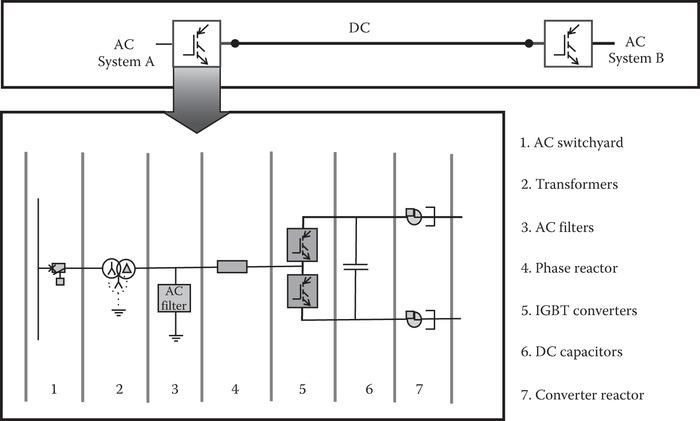 Traffic Light Plc Ladder Diagram Timer 1 Besides Nissan Leaf