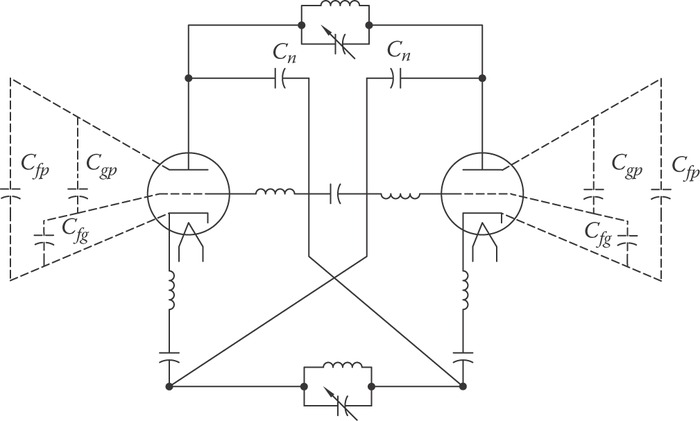 Power Vacuum Tubes